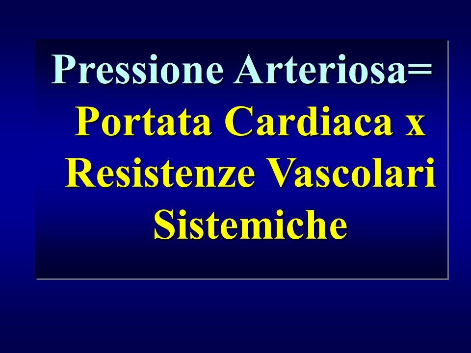Pressione Arteriosa= Portata Cardiaca x Resistenze Vascolari Sistemiche