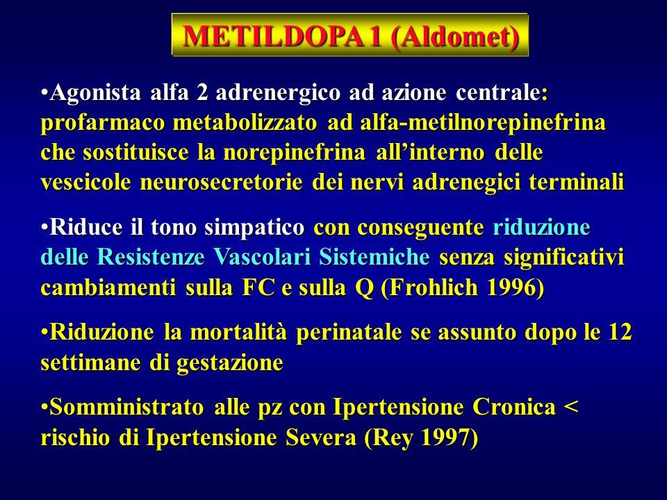 METILDOPA 1 (Aldomet)