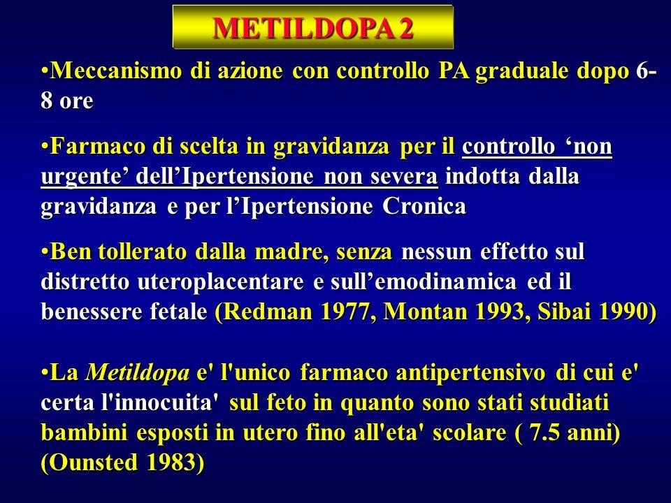 METILDOPA 2 Meccanismo di azione con controllo PA graduale dopo 6-8 ore.