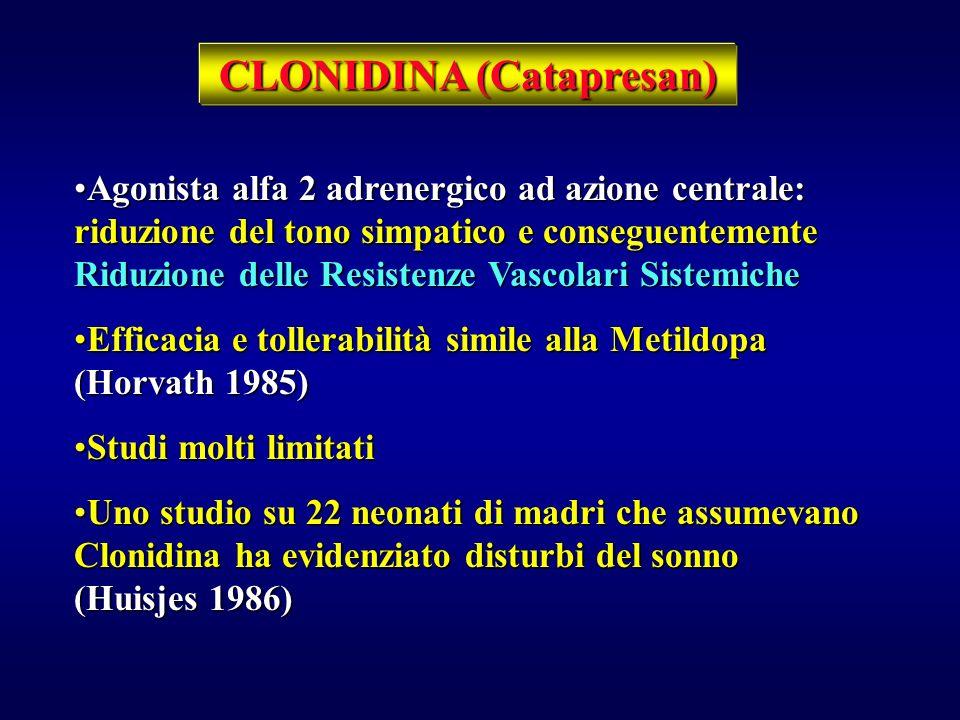 CLONIDINA (Catapresan)