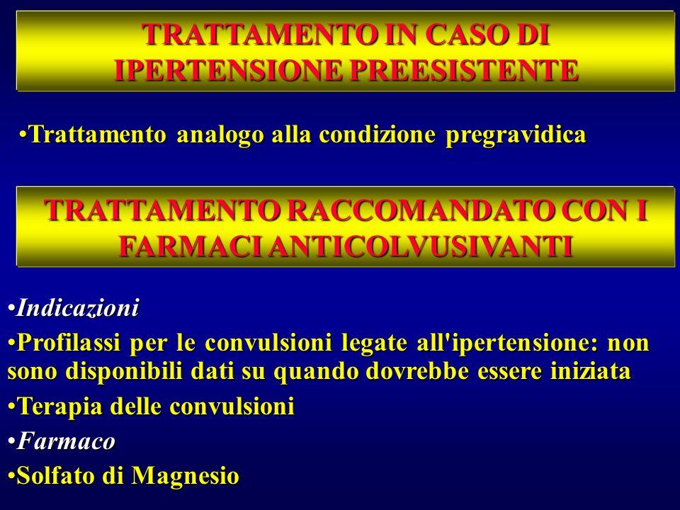 TRATTAMENTO IN CASO DI IPERTENSIONE PREESISTENTE