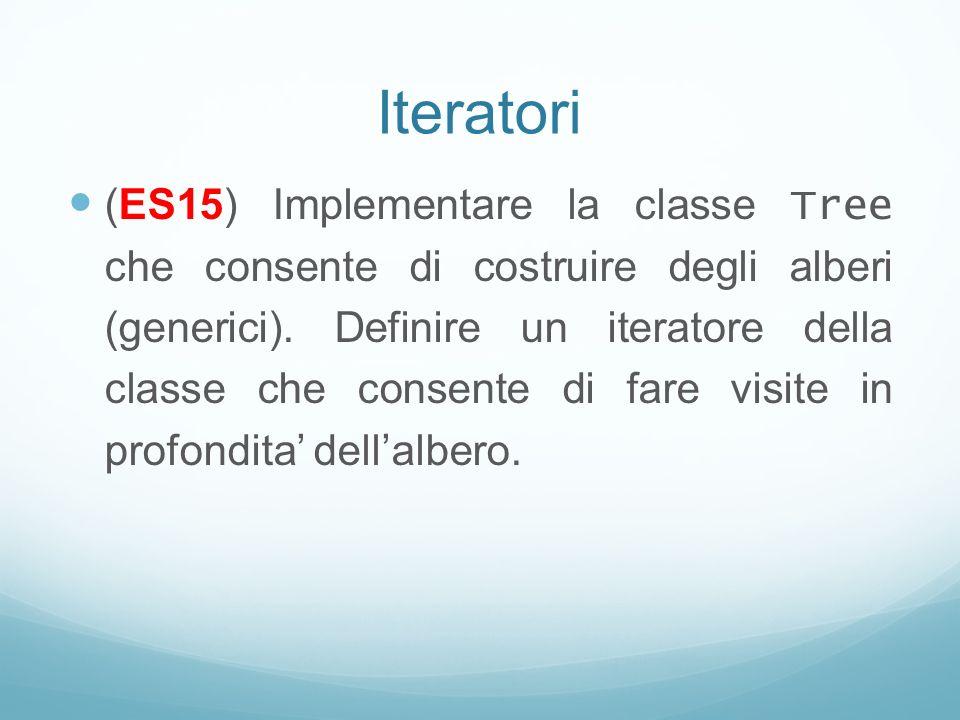 Iteratori