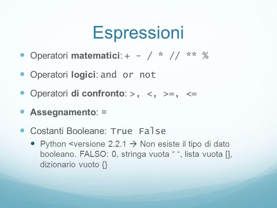Espressioni Operatori matematici: + - / * // ** %