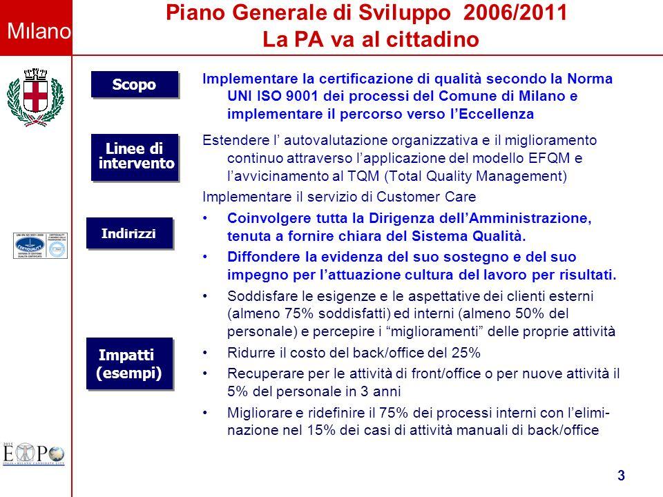 Piano Generale di Sviluppo 2006/2011 La PA va al cittadino