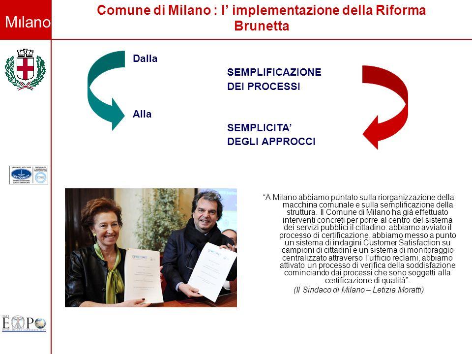 Comune di Milano : l' implementazione della Riforma Brunetta