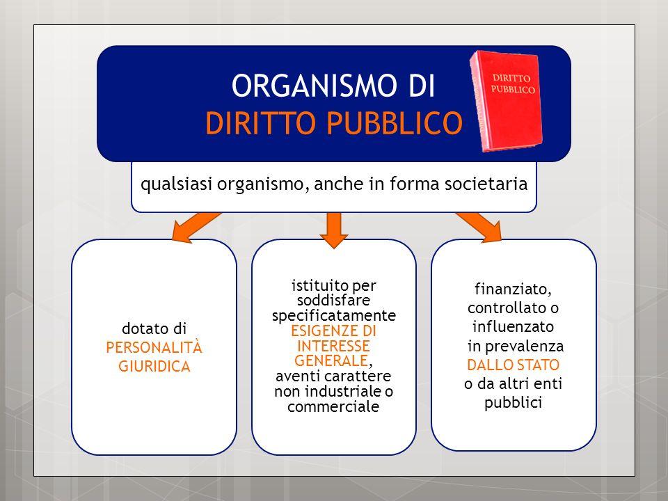 ORGANISMO DI DIRITTO PUBBLICO