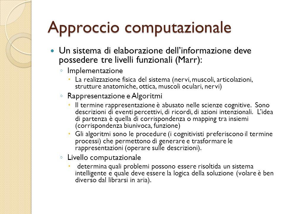 Approccio computazionale