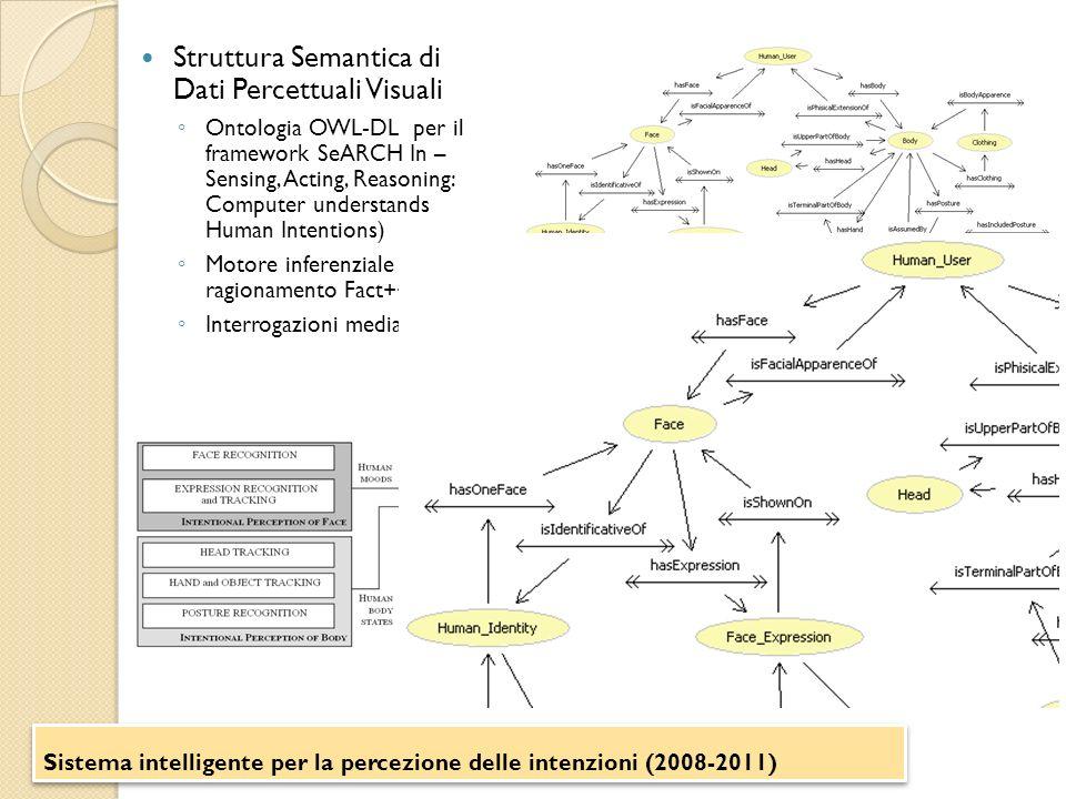 Struttura Semantica di Dati Percettuali Visuali