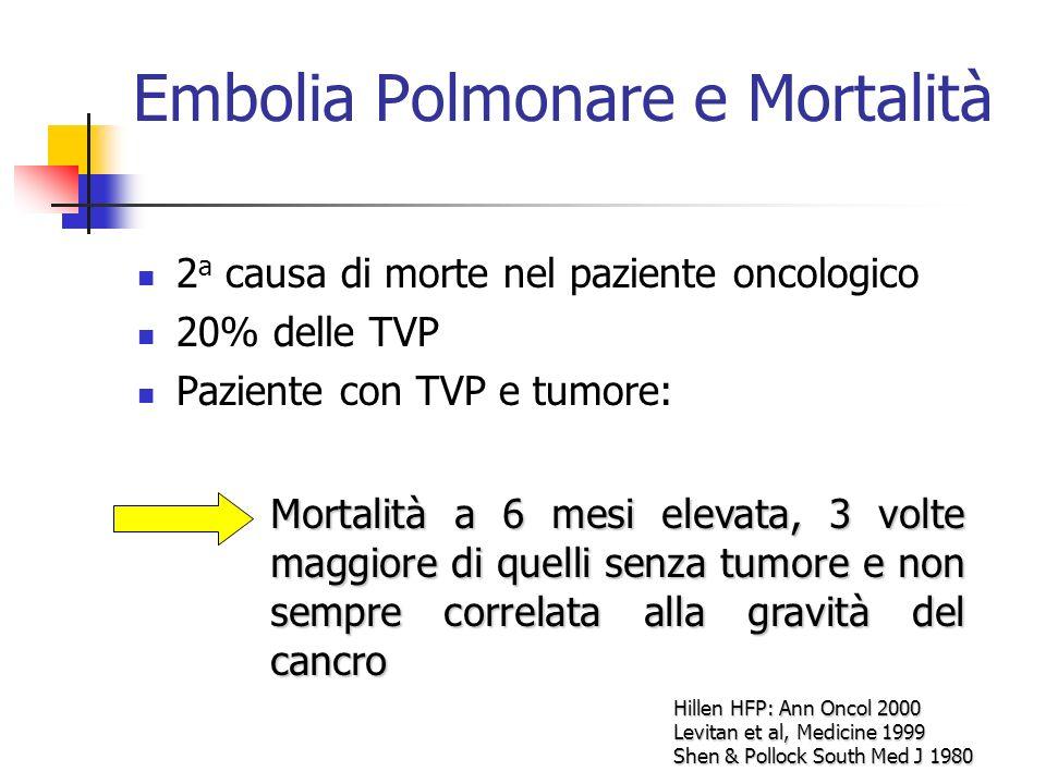 Embolia Polmonare e Mortalità