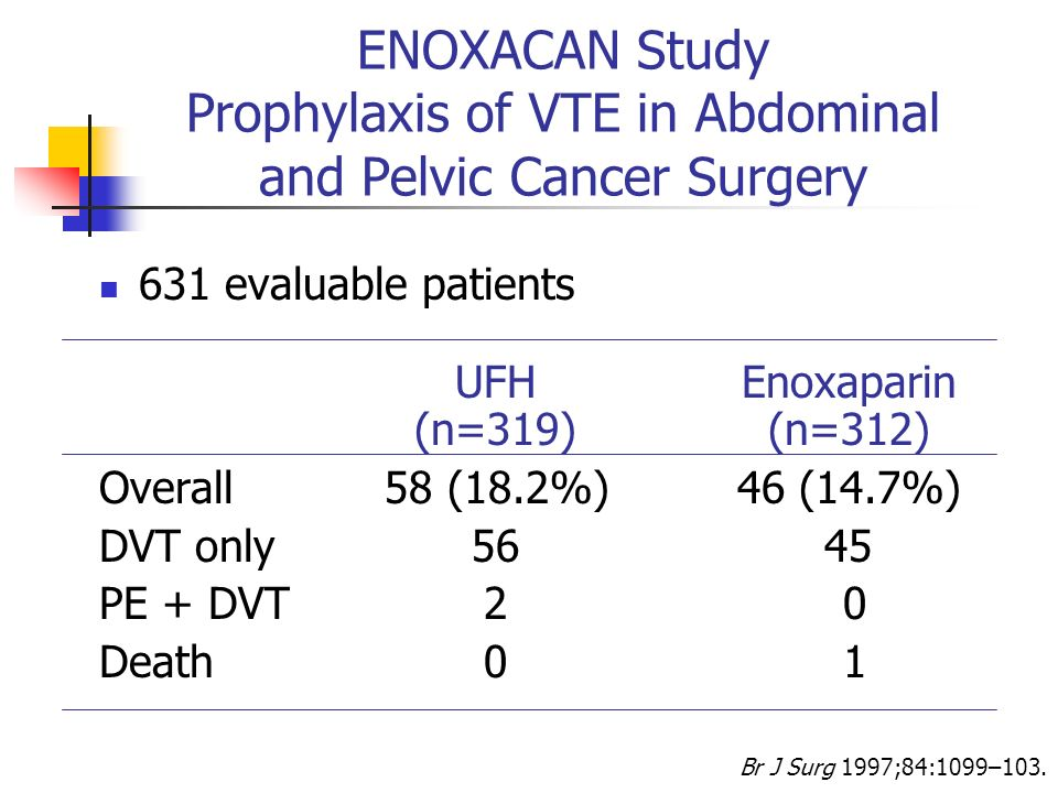 ENOXACAN Study Prophylaxis of VTE in Abdominal and Pelvic Cancer Surgery