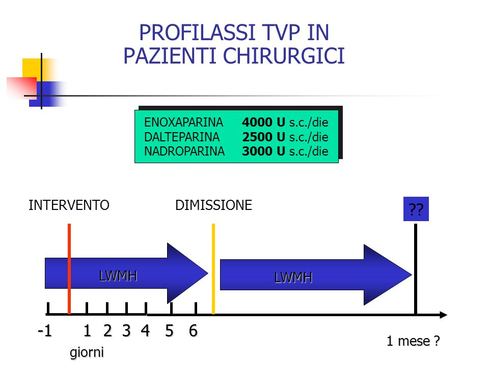PROFILASSI TVP IN PAZIENTI CHIRURGICI