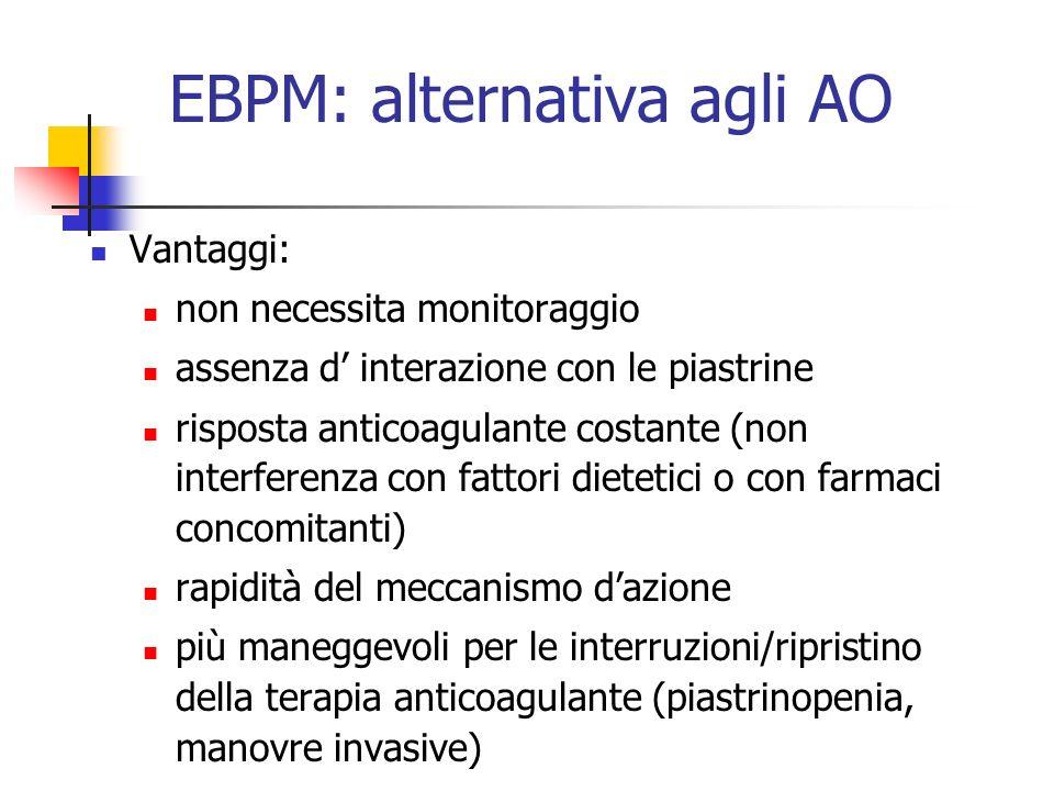 EBPM: alternativa agli AO