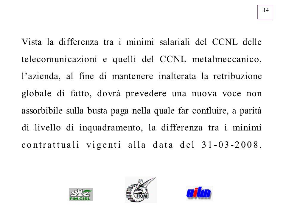 Vista la differenza tra i minimi salariali del CCNL delle telecomunicazioni e quelli del CCNL metalmeccanico, l'azienda, al fine di mantenere inalterata la retribuzione globale di fatto, dovrà prevedere una nuova voce non assorbibile sulla busta paga nella quale far confluire, a parità di livello di inquadramento, la differenza tra i minimi contrattuali vigenti alla data del 31-03-2008.