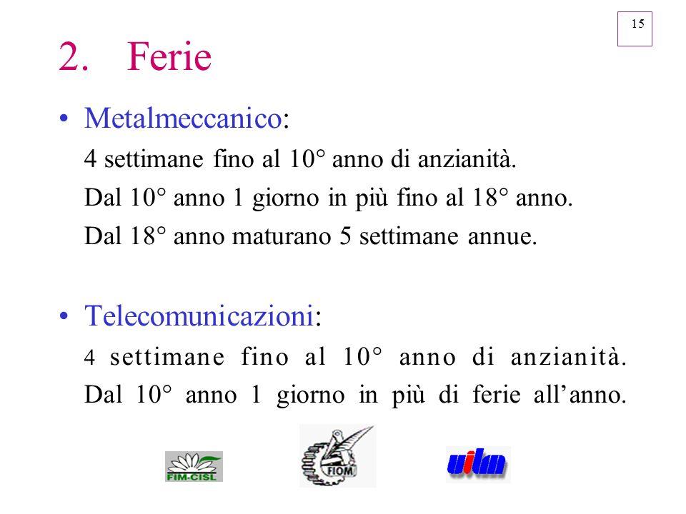 2. Ferie Metalmeccanico: Telecomunicazioni: