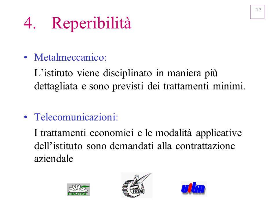 4. Reperibilità Metalmeccanico: