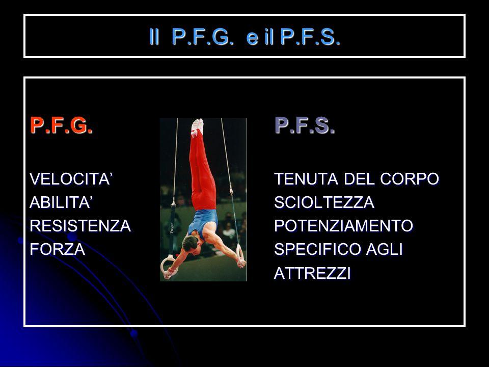 Il P.F.G. e il P.F.S. P.F.G. P.F.S. VELOCITA' TENUTA DEL CORPO