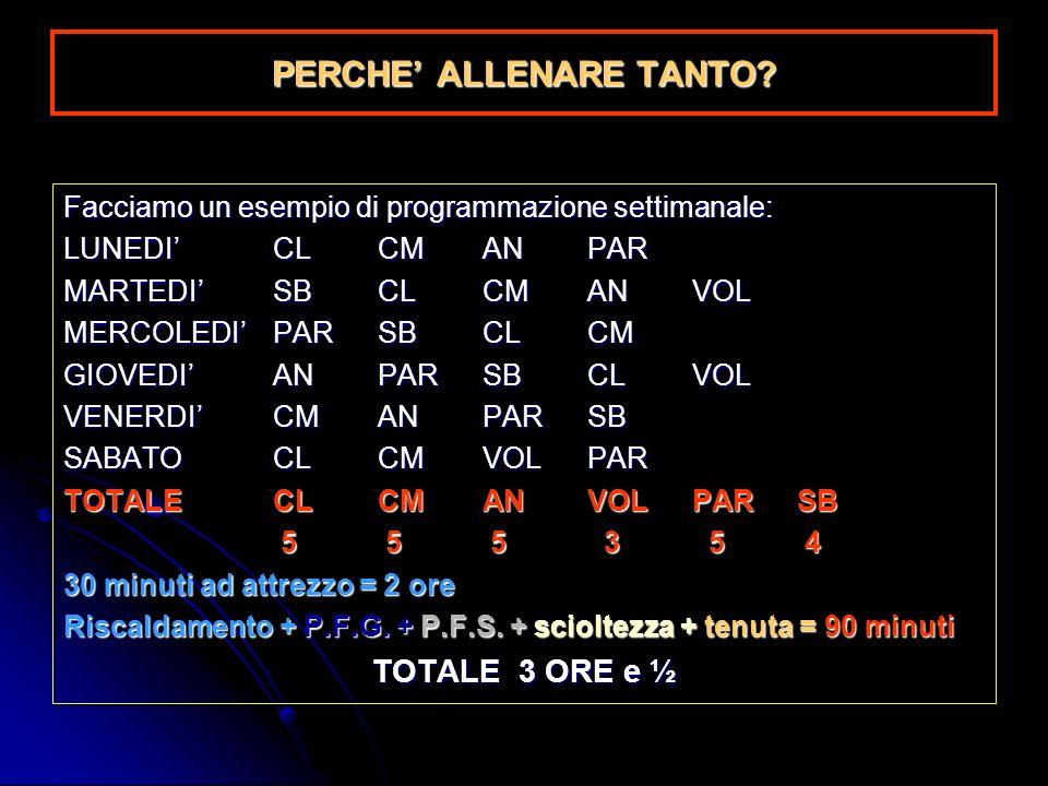 PERCHE' ALLENARE TANTO