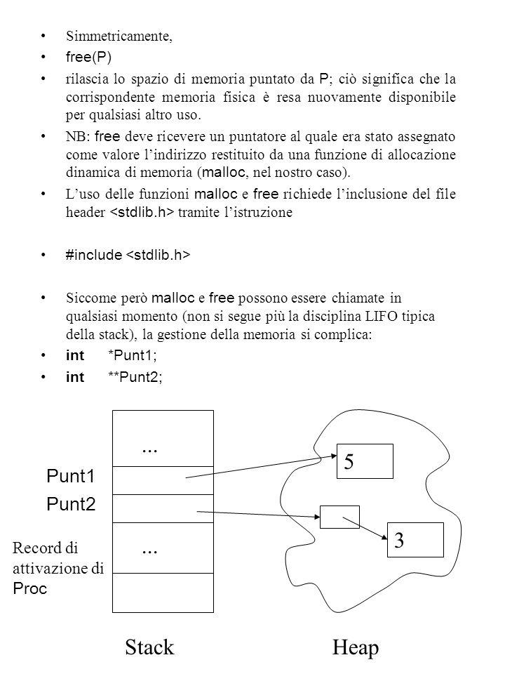 ... 5 3 ... Stack Heap Punt1 Punt2 Record di attivazione di Proc