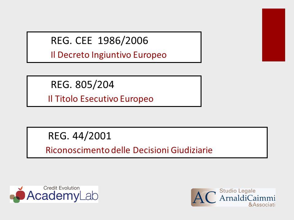REG. CEE 1986/2006 Il Decreto Ingiuntivo Europeo. REG. 805/204. Il Titolo Esecutivo Europeo. REG. 44/2001.