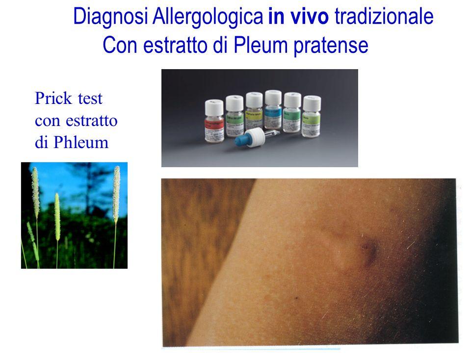 Diagnosi Allergologica in vivo tradizionale