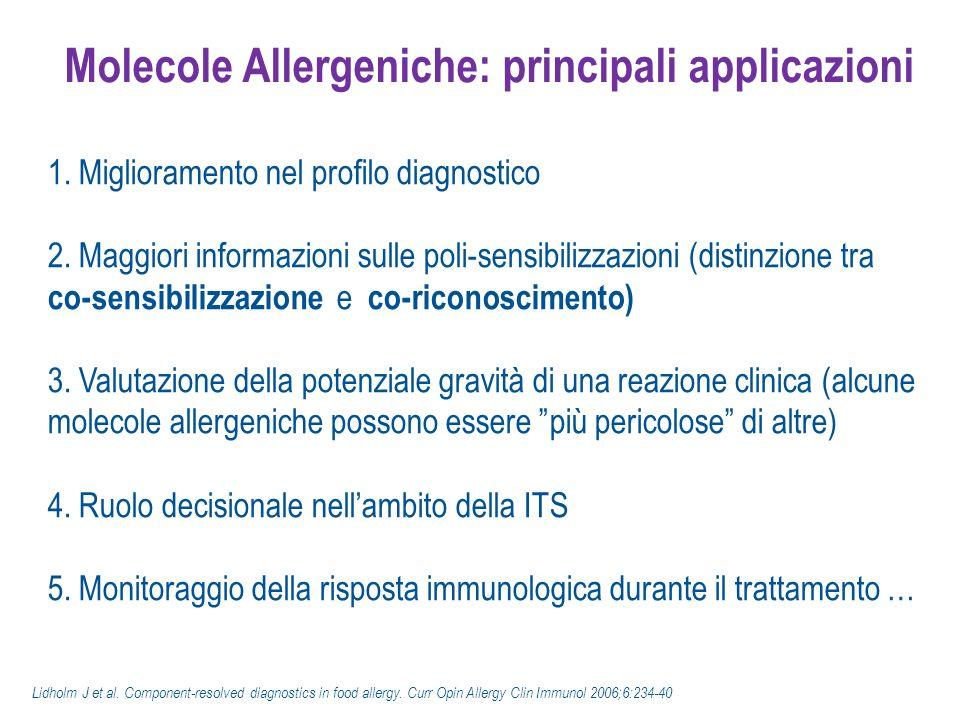 Molecole Allergeniche: principali applicazioni