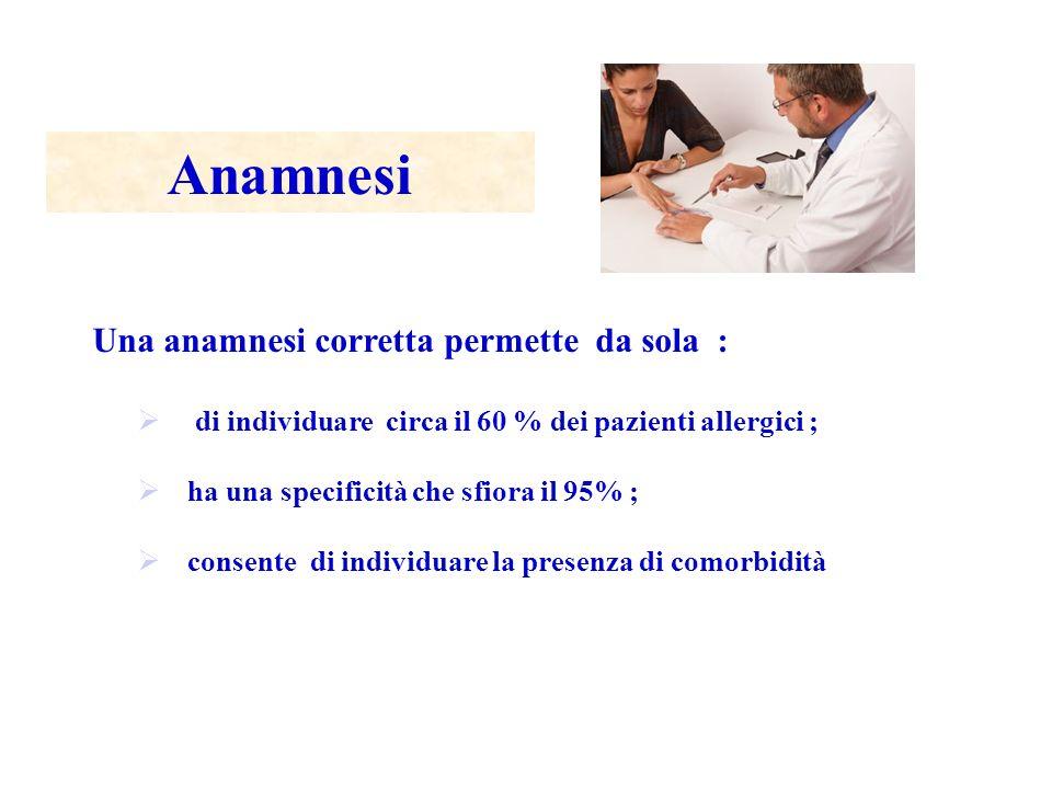 Anamnesi di individuare circa il 60 % dei pazienti allergici ;