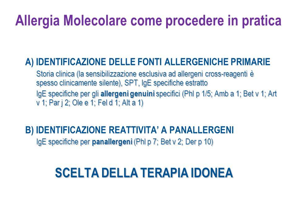 Allergia Molecolare come procedere in pratica