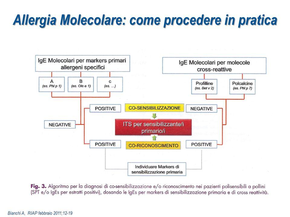 Allergia Molecolare: come procedere in pratica