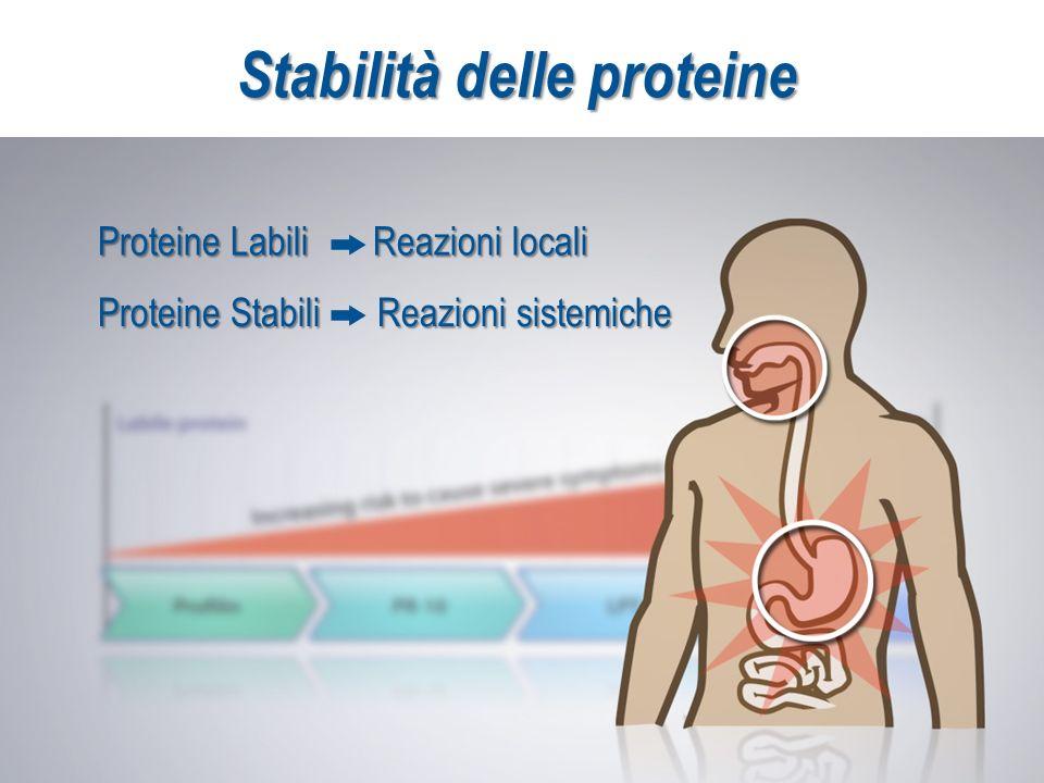 Stabilità delle proteine