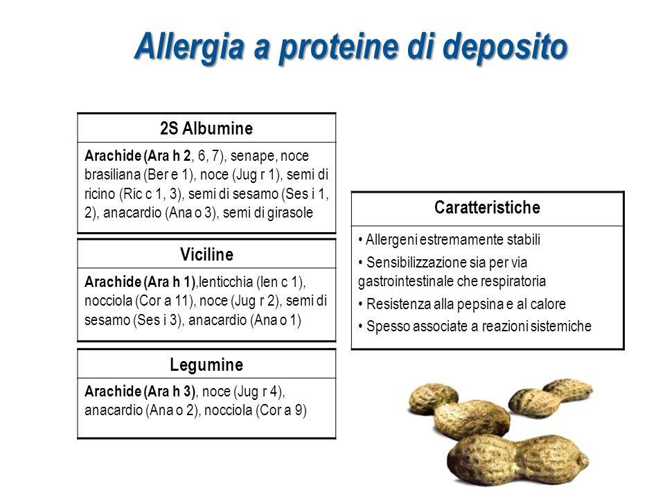 Allergia a proteine di deposito