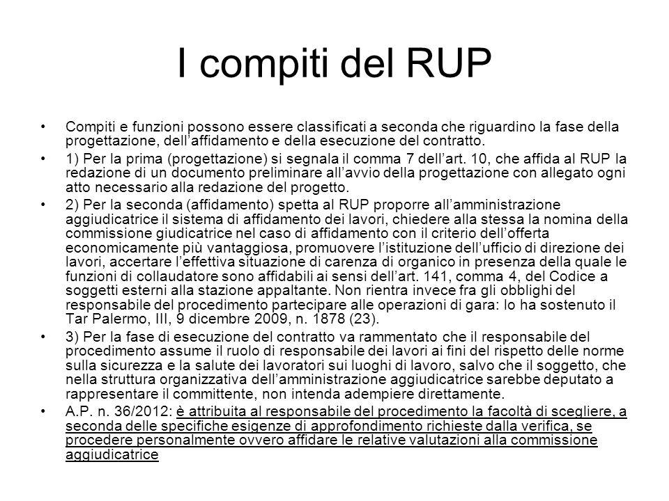 I compiti del RUP