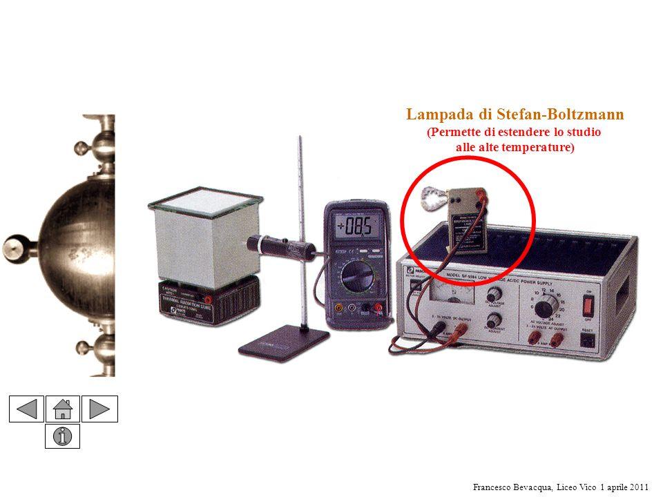 Lampada di Stefan-Boltzmann