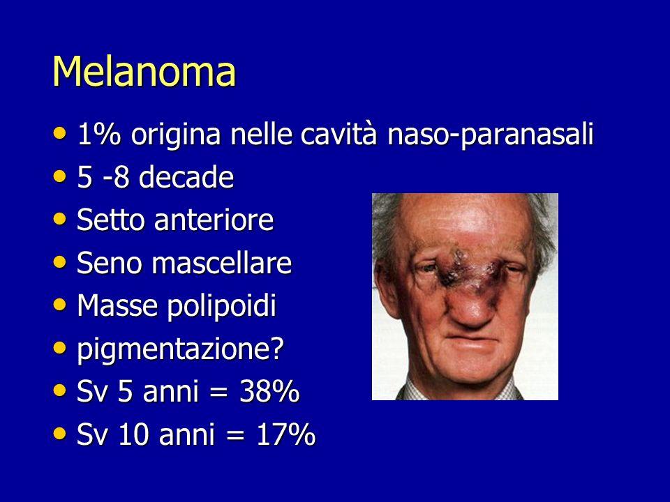 Melanoma 1% origina nelle cavità naso-paranasali 5 -8 decade