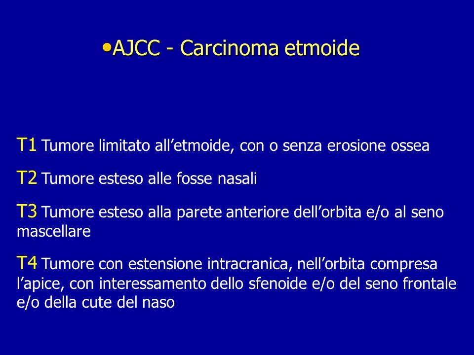 AJCC - Carcinoma etmoide