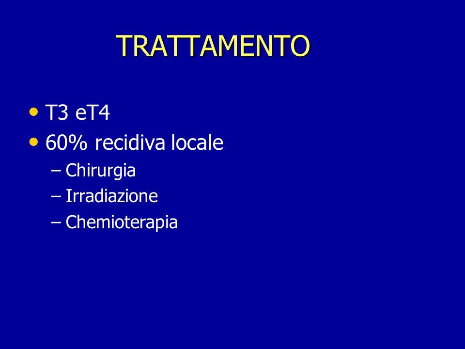 TRATTAMENTO T3 eT4 60% recidiva locale Chirurgia Irradiazione