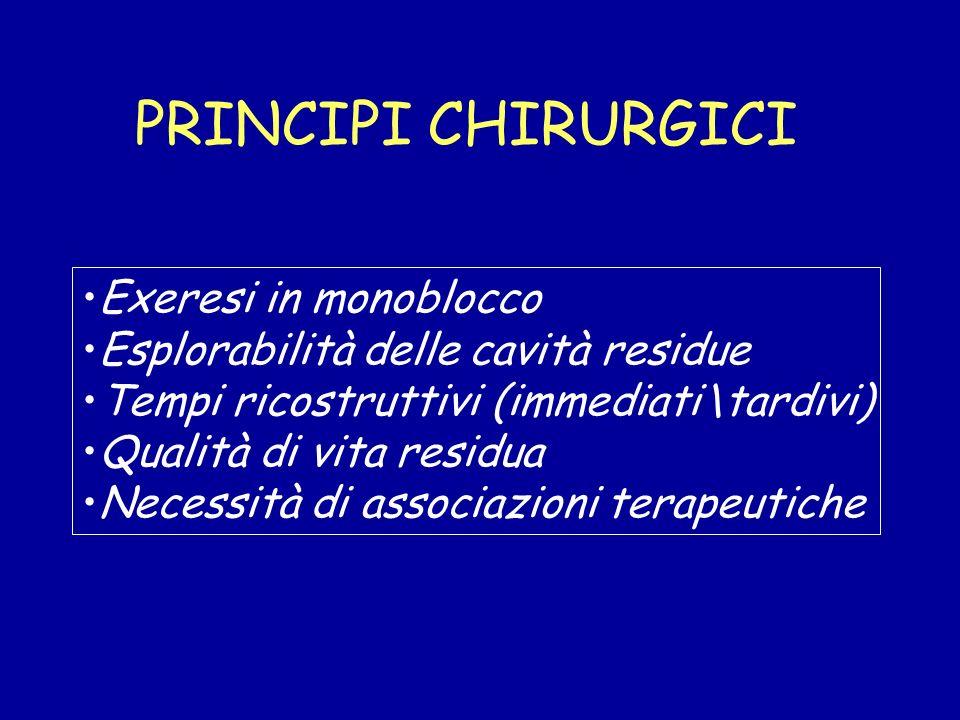 PRINCIPI CHIRURGICI Exeresi in monoblocco