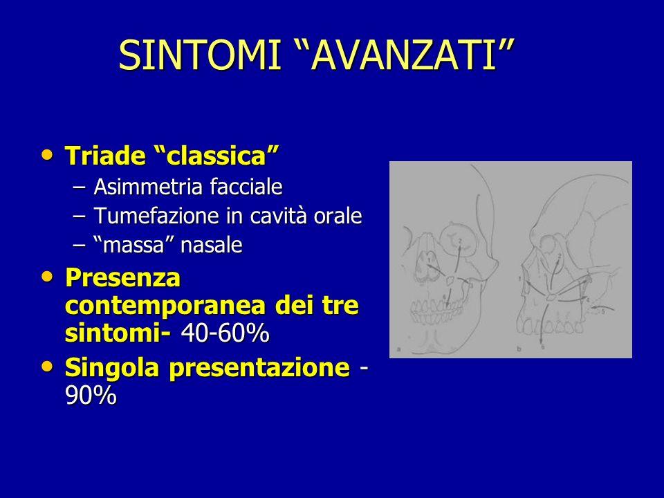 SINTOMI AVANZATI Triade classica