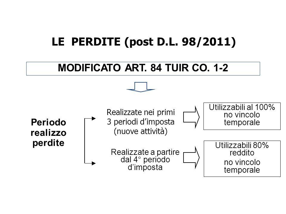 MODIFICATO ART. 84 TUIR CO. 1-2 Periodo realizzo perdite