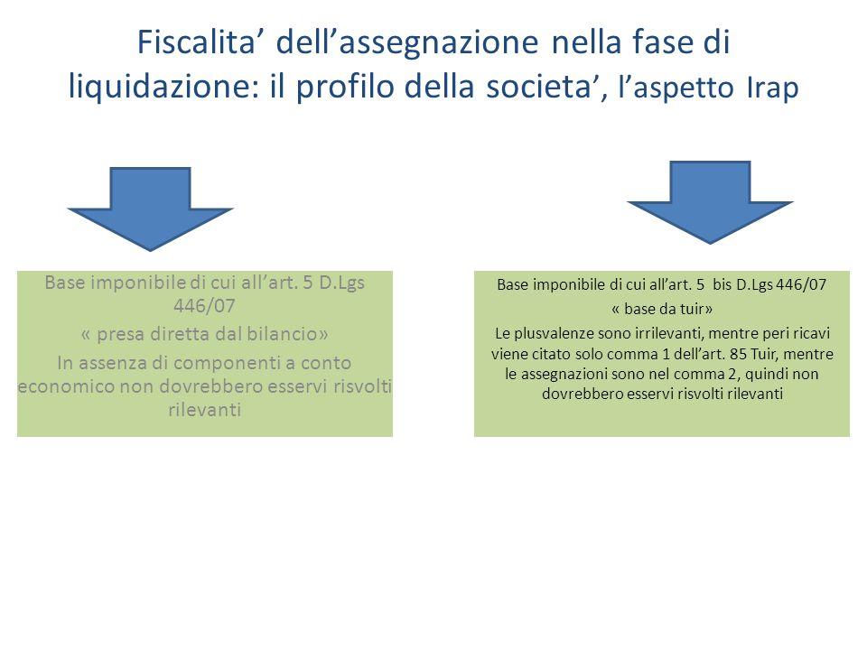 Fiscalita' dell'assegnazione nella fase di liquidazione: il profilo della societa', l'aspetto Irap