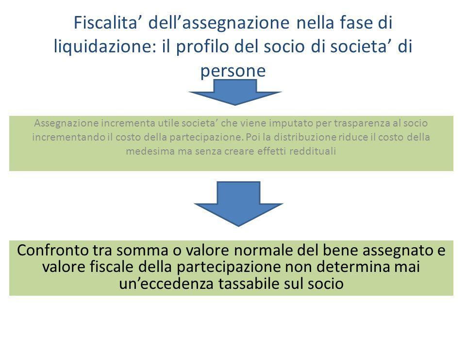 Fiscalita' dell'assegnazione nella fase di liquidazione: il profilo del socio di societa' di persone