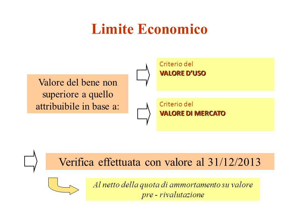 Limite Economico Verifica effettuata con valore al 31/12/2013