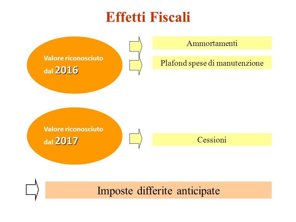 Effetti Fiscali Imposte differite anticipate Ammortamenti