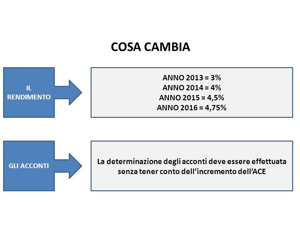 COSA CAMBIA La nuova ACE pag. ANNO 2013 = 3% ANNO 2014 = 4%