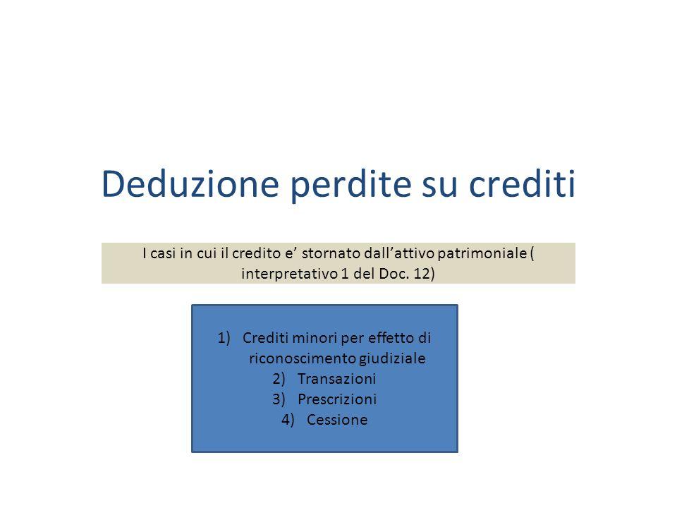 Deduzione perdite su crediti