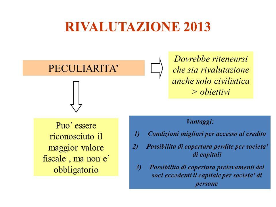 RIVALUTAZIONE 2013 PECULIARITA'