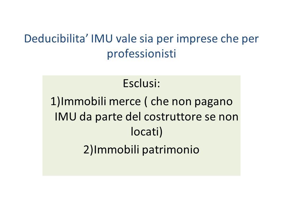 Deducibilita' IMU vale sia per imprese che per professionisti