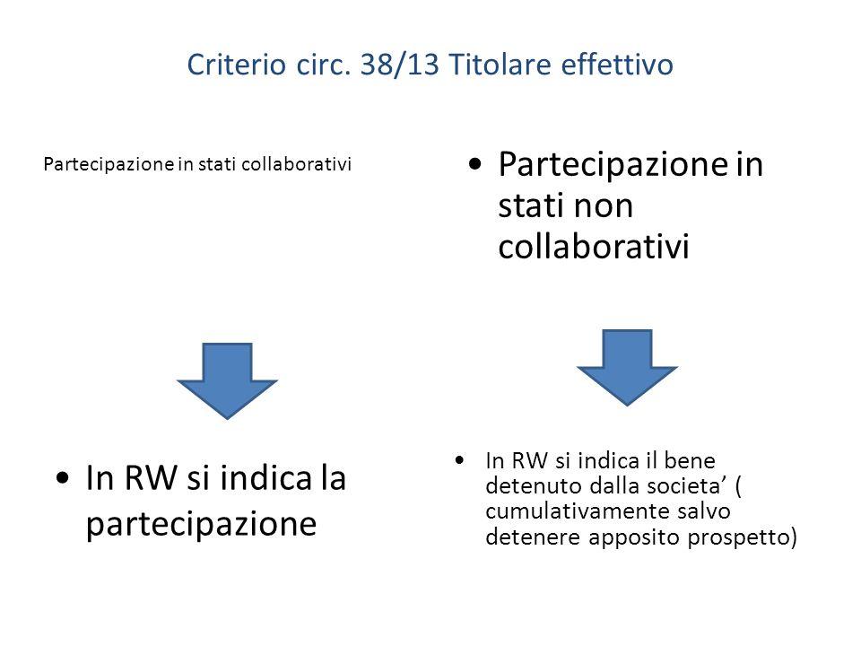 Criterio circ. 38/13 Titolare effettivo