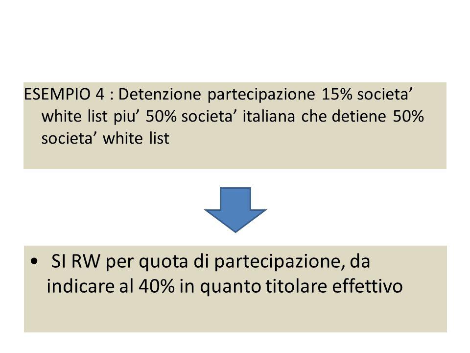 Esempio 4 : partecipazione 15% societa' white list e 50% Italiana