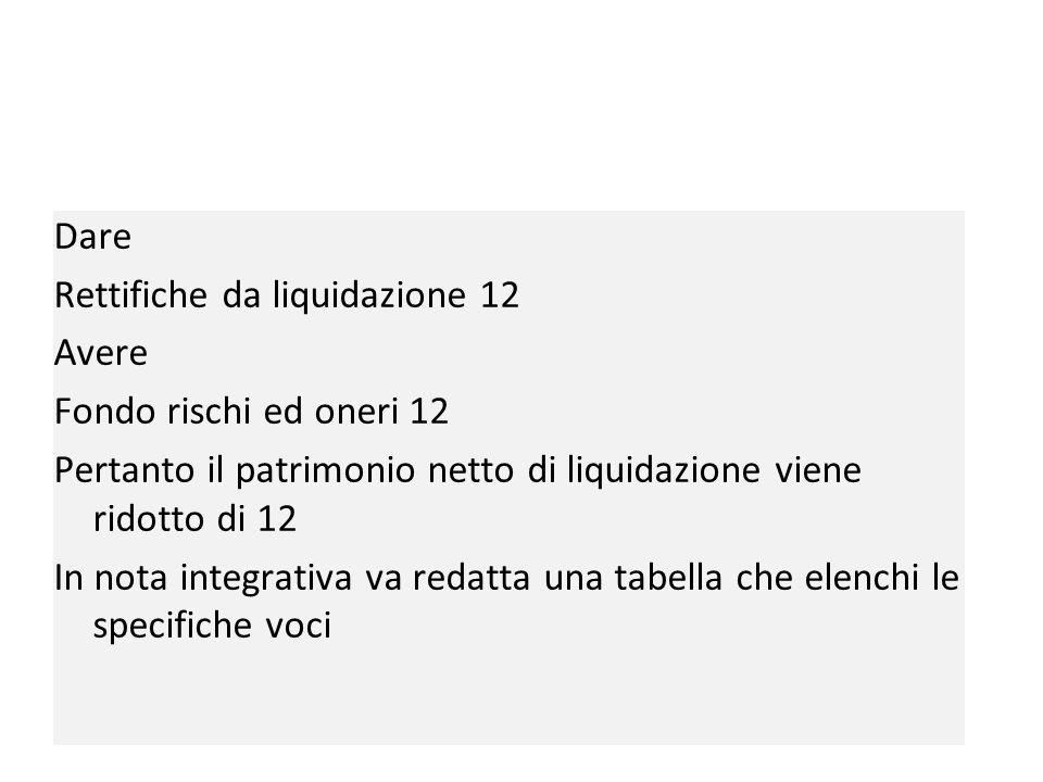 Rettifiche da liquidazione 12 Avere Fondo rischi ed oneri 12