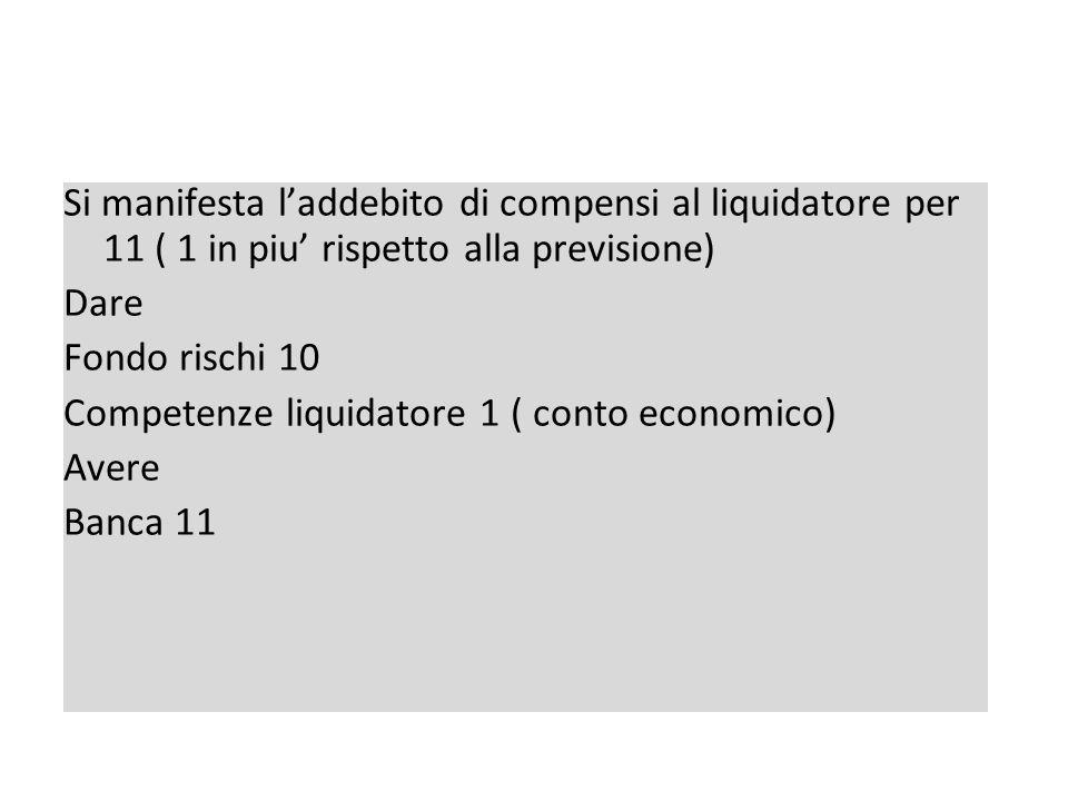 Scrittura contabile esercizio II di liquidazione